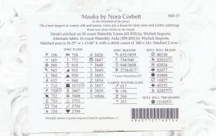 Mooka Supply List